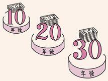 30年投資を続けたら、資産はどれくらい増えるのか