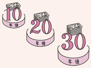 30年投資で資産はどれくらい増えるのか
