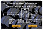 1日約10万枚の配布で約3000人が来客!:試食券の配布は、1971年、6号店となる京都の三条への出店を機に始めた。これを境に来客が殺到し、王将の噂は口コミでどんどん広がることとなった。