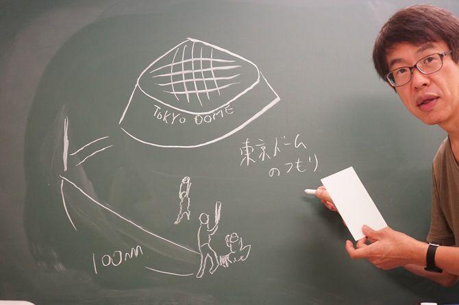 黒板に解説図を書く先生