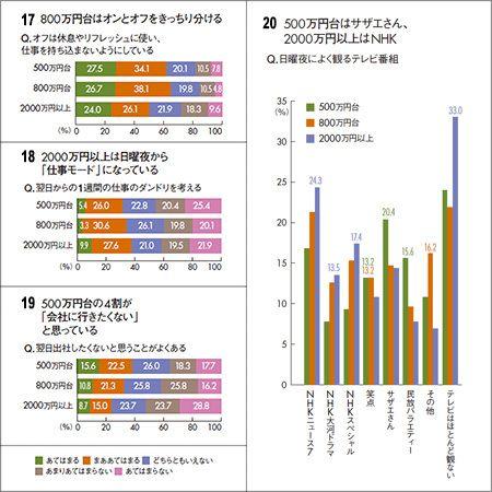 図17〜図20