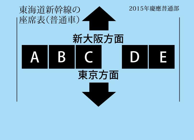 東海道新幹線「座席E」に座る子は賢い! ハワイ行きなら座席「A」が正解