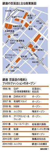 銀座の百貨店と主な商業施設/銀座 百貨店の増床とファストファッションのオープン