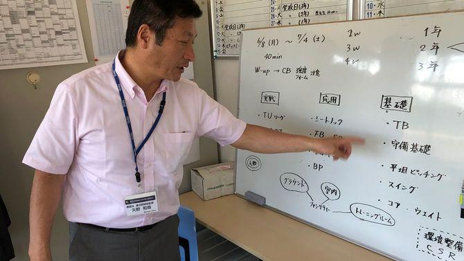 練習メニューを組み立てる矢野監督