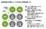 長島茂雄が発揮した「プロのEQ(感情知能)力」