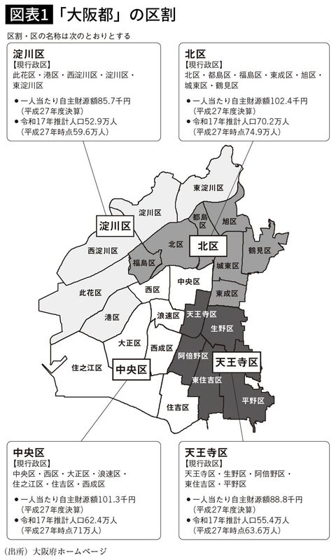 「大阪都」の区割