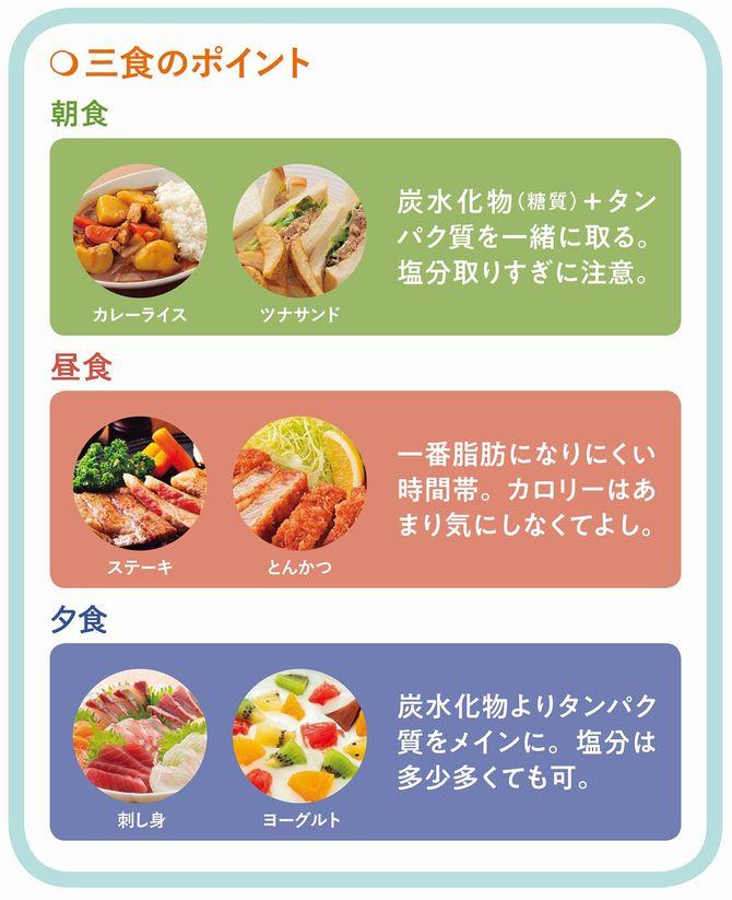 三食のポイント
