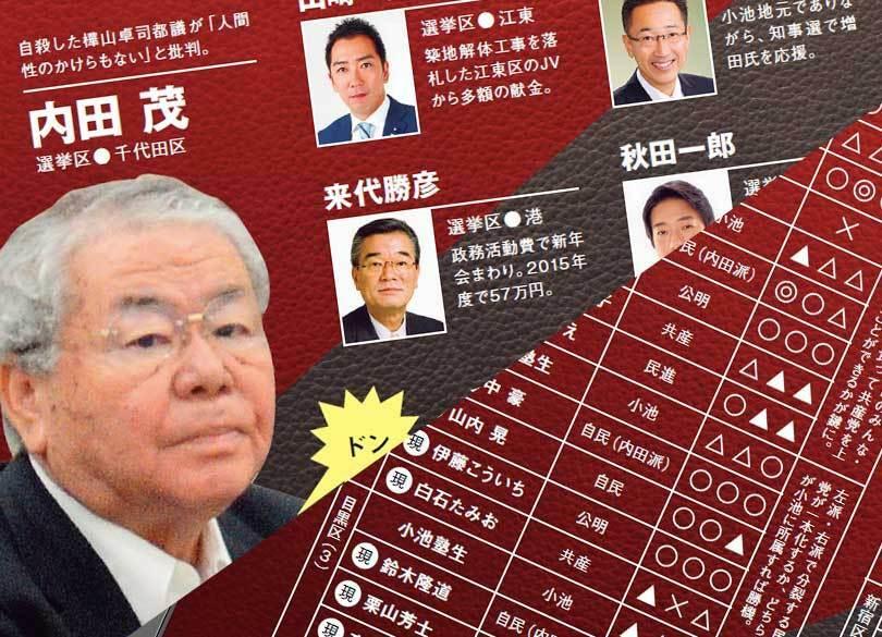 「都議会議員選挙」全選挙区予想 「ドン」内田茂一派の名前リスト