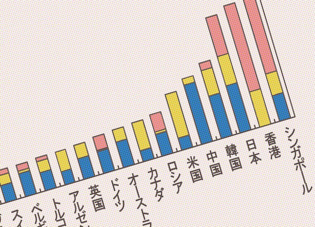 """なぜ日本は""""現金大好き社会""""になったのか カードをもっていても全然使わない"""