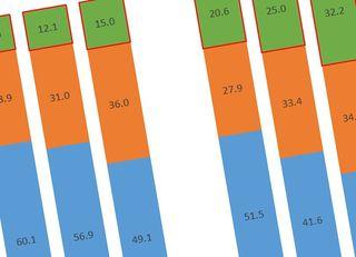 教員選考倍率50倍vs3倍 混在の職員室