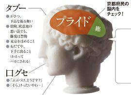 京都府民――プライドの高さは日本一だが、下手に出るとさらにバカにされる