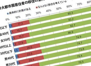 静岡でサーフィン 40歳Uターンの満足度