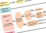 手取り足取り 日本一簡単なiDeCo加入法