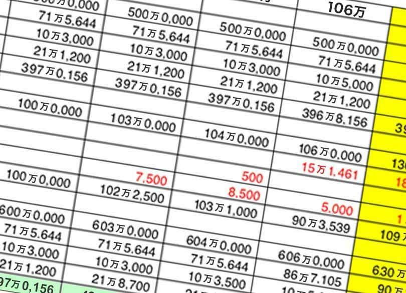 パート妻 年間30万余計に稼いでも「世帯手取りは4万増のみ」受け入れられるか?