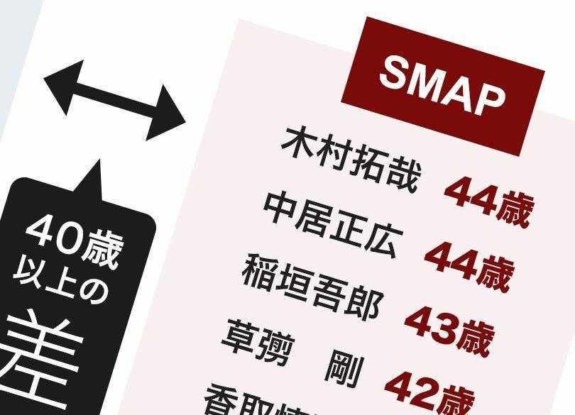 「元SMAP」に学ぶ組織の老害と40代社員の限界
