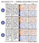 崩れた震災前シナリオ──「短期楽観、長期『超』悲観」の日本の未来