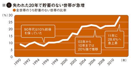 史上最高値を更新したビットコイン…3年前とは何が違うのか。年に暴落することはないのか | Business Insider Japan