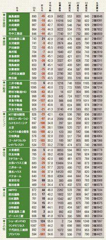 国内市場縮小!生き残りのカギは海外市場にあり