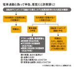 図:電車通勤と偽って申告、悪質だと詐欺罪に!