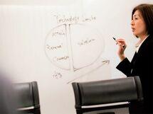 """売れる女は、論理的に考え、系統立てて""""説明する"""""""