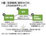 図1:「応招義務」違反かどうか、この3点をまずチェック!