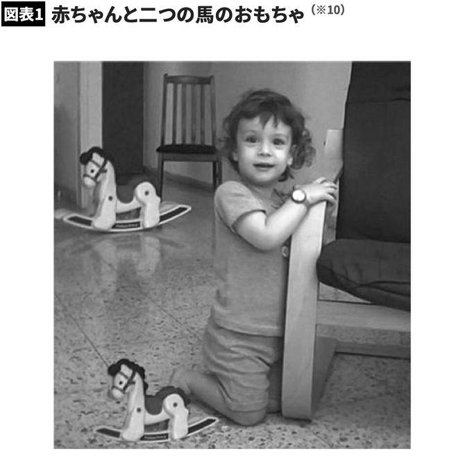 【図表1】赤ちゃんと二つの馬のおもちゃ