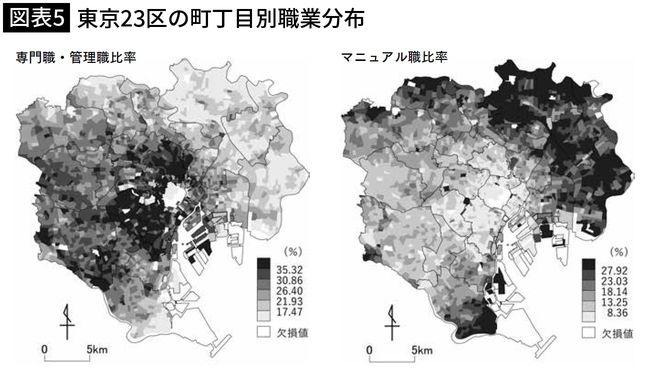 【図表5】東京23区の町丁目別職業分布