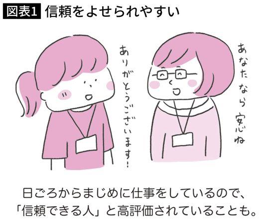 井上智介『繊細な人の心が折れない働き方』(ナツメ社)より