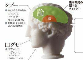 熊本県民――議論大好きの、強情っ張り。激しい気性は、まさに「九州男児」