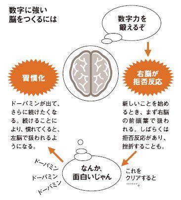 http://president.ismcdn.jp/mwimgs/6/6/-/img_666aa9c3e43e64f3b5aafb538465061148078.jpg