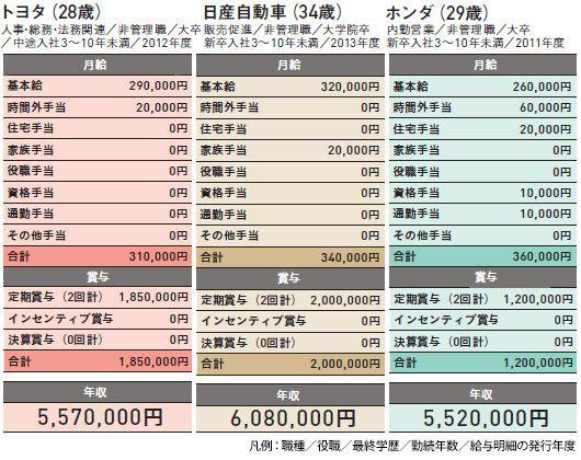 【(東京勤務想定)損害サービス事案担当者(自動車保険の