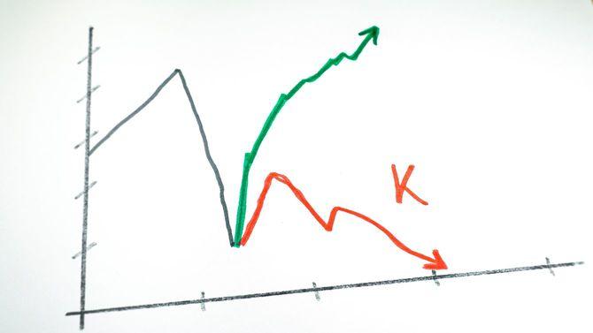 パンデミック危機のK字型の回復を示す折れ線グラフ