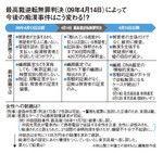 最高裁逆転無罪判決(09年4月14日)によって今後の痴漢事件はこう変わる!?