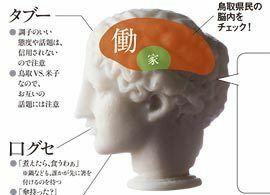 鳥取県民――他県人を時にイライラさせる、「モジモジ系」体質が強み