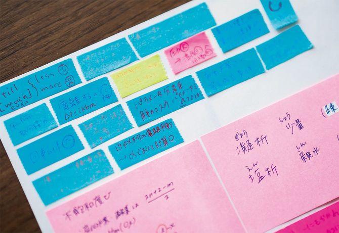 細めのペンを使ってテープ型の付箋に要点を整理。ルーズリーフに貼りかえれば持ち歩きしやすい。