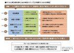 大手銀行における事例