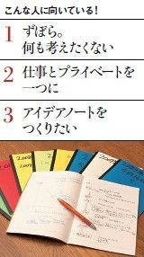 「オタク」からダイエットまで、幅広い著作を持つ岡田さん。「継続」に重点をおき、ノートの種類にもこだわりはない。