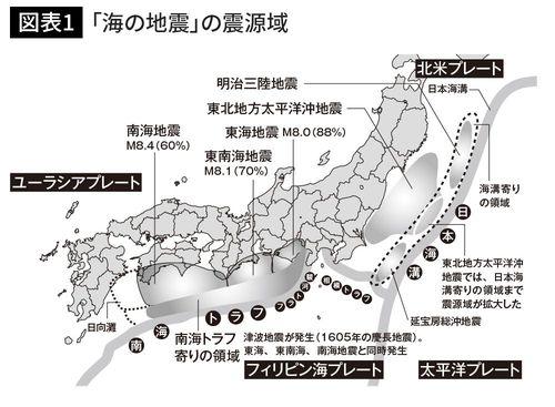 「海の地震」の震源域