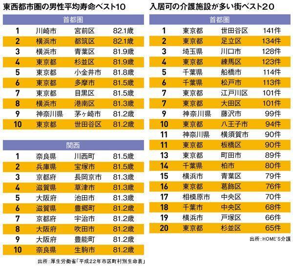 開業率1位、福岡市が起業しやすいワケ:日経ビジ …
