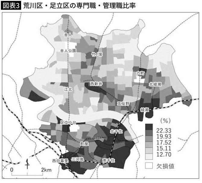 【図表3】荒川区・足立区の専門職・管理職比率