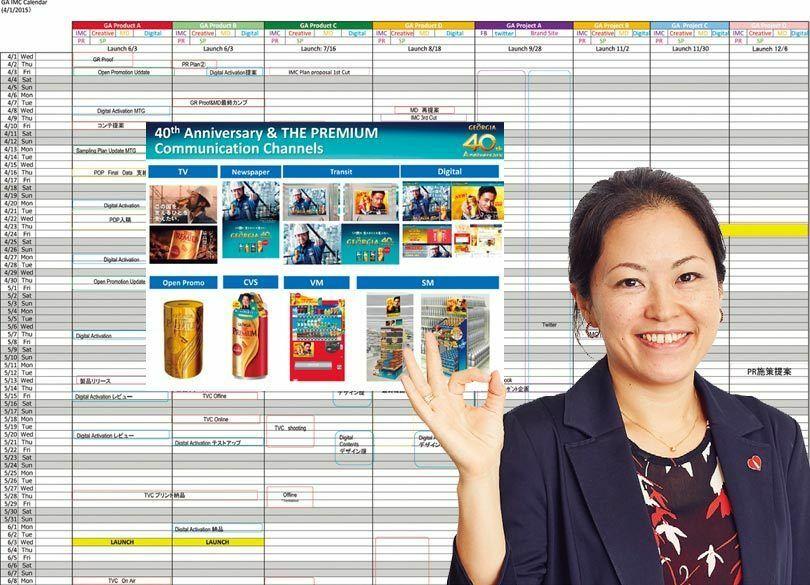 日本コカ・コーラ売れっ子マーケッターの「進捗管理表」