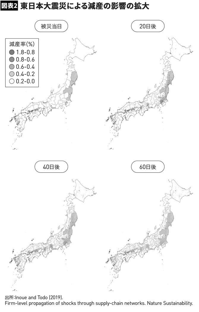 【図表2】東日本大震災による減産の影響の拡大