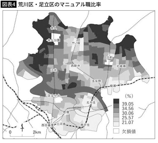 【図表4】荒川区・足立区のマニュアル職比率