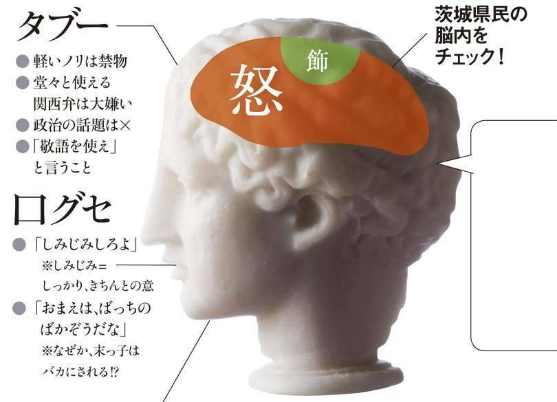茨城県民――他人と相容れない「三ぽい」気質は、きついなまりが原因か