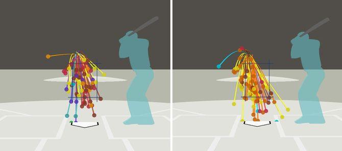 MLBの「Baseball Savant」が公表しているダルビッシュ選手の投球(左打者への投球。画像左・3月31日対マーリンズ戦/画像右・4月2日対ダイヤモンドバックス戦)出典:baseballsavant.mlb.com