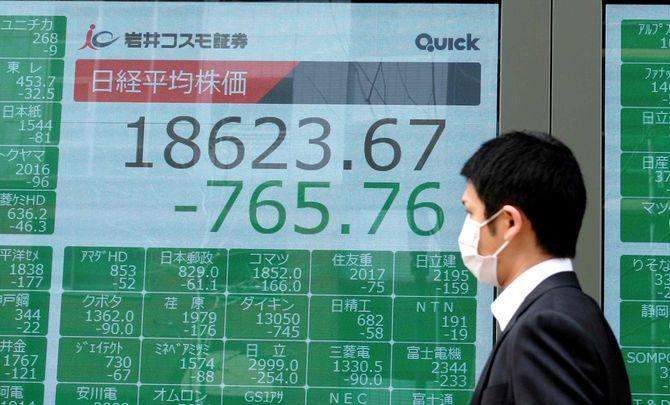 東京市場/日経平均株価