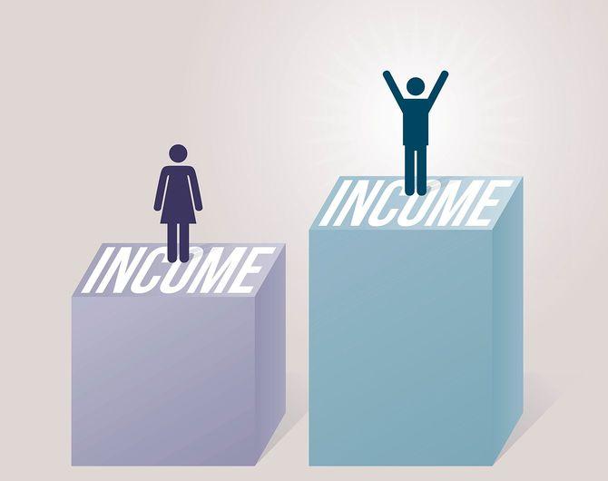 利益 inequality