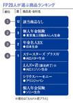 FP20人が選ぶ商品ランキング