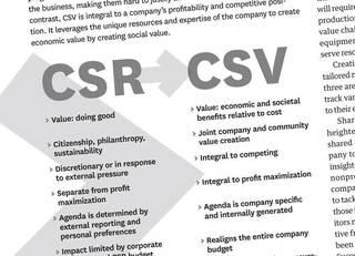 社会問題の解決とビジネスは両立するか?