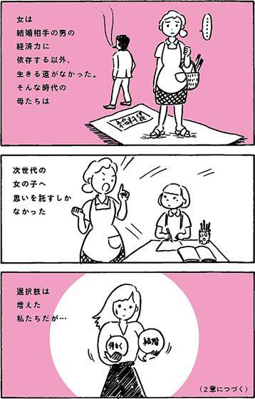 出所=『上野先生、フェミニズムについてゼロから教えてください!』